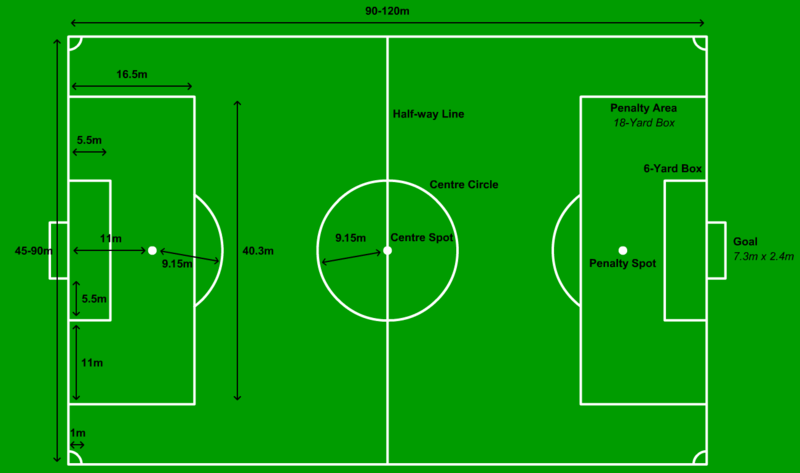 800px Football_pitch_metric